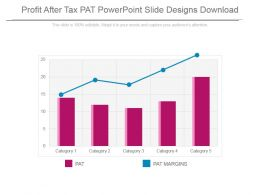 Profit After Tax Pat Powerpoint Slide Designs Download