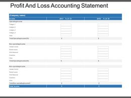 Profit And Loss Accounting Statement Powerpoint Slide