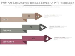 Profit And Loss Analysis Template Sample Of Ppt Presentation