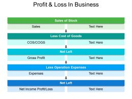 Profit And Loss In Business Powerpoint Graphics