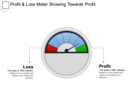 Profit And Loss Meter Showing Towards Profit
