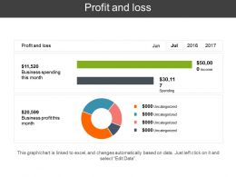 Profit And Loss Presentation Background Images
