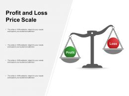 Profit And Loss Price Scale