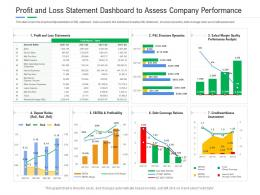 Profit And Loss Statement Dashboard To Assess Company Performance Powerpoint Template