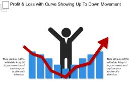 Profit And Loss With Curve Showing Up To Down Movement