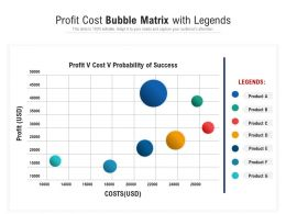 Profit Cost Bubble Matrix With Legends