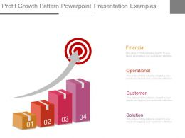 Profit Growth Pattern Powerpoint Presentation Examples