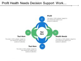 Profit Health Needs Decision Support Work Smoother Workflow