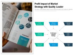 Profit Impact Of Market Strategy With Quality Leader