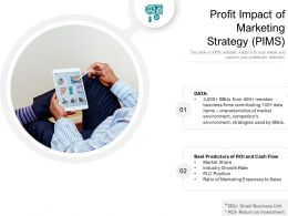 Profit Impact Of Marketing Strategy PIMS