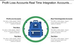 Profit Loss Accounts Real Time Integration Accounts Marketing Strategy