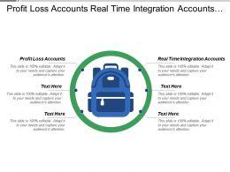 Profit Loss Accounts Real Time Integration Accounts Marketing Strategy