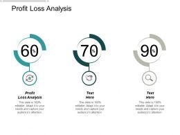 Profit Loss Analysis Ppt Powerpoint Presentation Icon Ideas Cpb