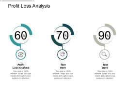 Profit Loss Analysis Ppt Powerpoint Presentation Infographic Template Example Cpb