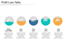 Profit Loss Table Ppt Powerpoint Presentation Icon Slide Download Cpb