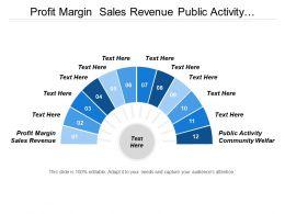 profit_margin_sales_revenue_public_activity_community_welfare_Slide01