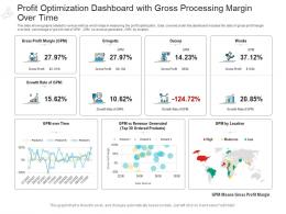 Profit Optimization Dashboard With Gross Processing Margin Over Time Powerpoint Template