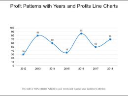 Profit Patterns With Years And Profits Line Charts