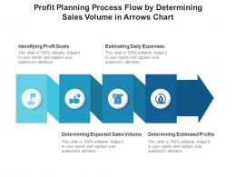 Profit Planning Process Flow By Determining Sales Volume In Arrows Chart
