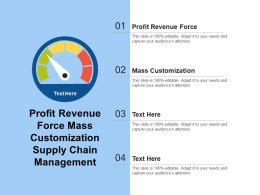 Profit Revenue Force Mass Customization Supply Chain Management