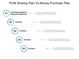 Profit Sharing Plan Vs Money Purchase Plan Ppt Powerpoint Presentation Infographic Template Themes Cpb