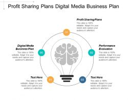 Profit Sharing Plans Digital Media Business Plan Performance Evaluation Cpb