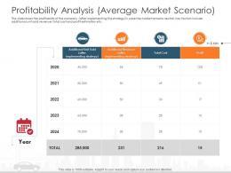 Profitability Analysis Average Market Scenario Sold Automobile Company Ppt Rules