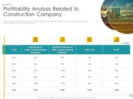 Profitability Analysis Related To Construction Company Strategies Reduce Construction Defects Claim
