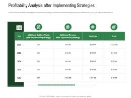 Profitability Analysis Strategies Revenue Decline Of Carbonated Drink Company Ppt Ideas Files