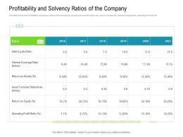 Profitability And Solvency Ratios Of The Company Raise Funded Debt Banking Institutions Ppt Ideas
