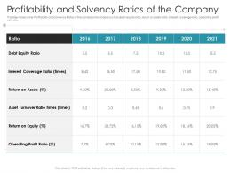 Profitability And Solvency Ratios Of The Company