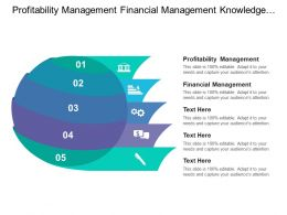 Profitability Management Financial Management Knowledge Skills Department Defense