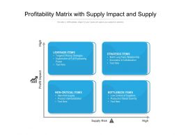 Profitability Matrix With Supply Impact And Supply