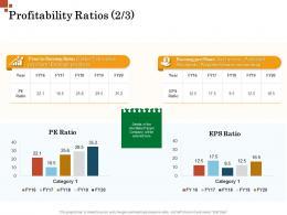 Profitability Ratios Market Value Inorganic Growth Management Ppt Guidelines