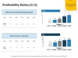 Profitability Ratios Net Inorganic Growth Ppt Powerpoint Presentation Infographics Good