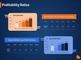 Profitability Ratios Net Profit After Ppt Powerpoint Presentation Slides Templates
