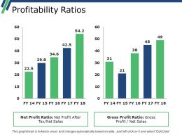 Profitability Ratios Powerpoint Slide Backgrounds