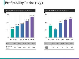 Profitability Ratios Powerpoint Slide Designs