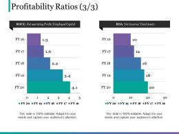 Profitability Ratios Powerpoint Slide Graphics