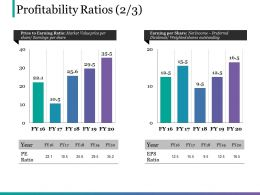 Profitability Ratios Powerpoint Slide Presentation Sample