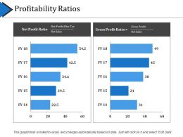 Profitability Ratios Powerpoint Slides Design