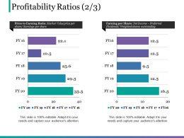 Profitability Ratios Ppt Images