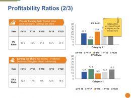 Profitability Ratios Ppt Portfolio Example