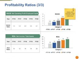 Profitability Ratios Ppt Portfolio Files