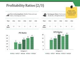 Profitability Ratios Ppt Styles Brochure