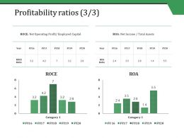 Profitability Ratios Ppt Styles Clipart Images