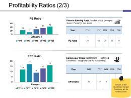 Profitability Ratios Ppt Topics