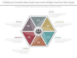 Profitable And Consistent Sales Growth Improvement Strategy Powerpoint Slide Designs