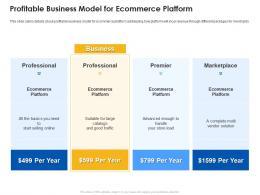 Profitable Business Model For Ecommerce Platform Ecommerce Platform Ppt Diagrams