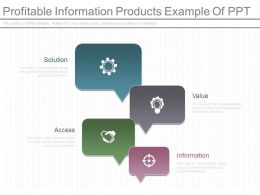 Profitable Information Products Example Of Ppt